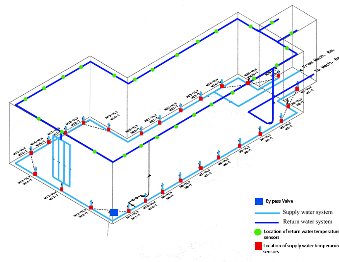 Hydronic Systems Mullions