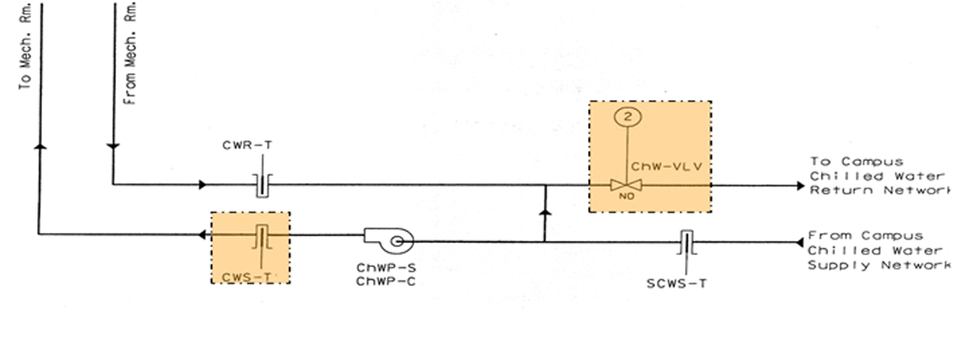 Water Flow Meter Circuit Diagram Trusted Wiring Diagrams Loop Connection U2022 Electric