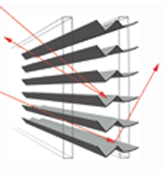 Iw Louvers And Blinds