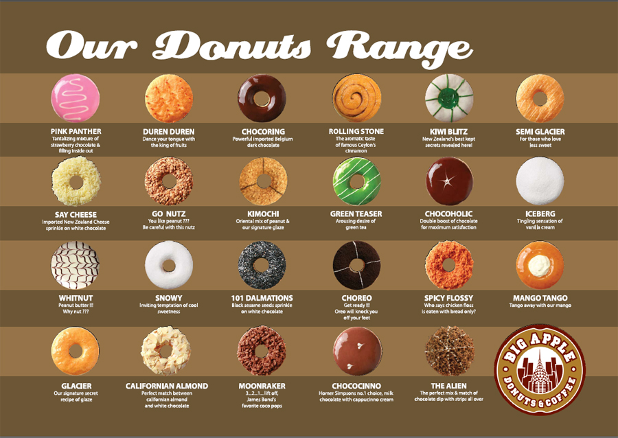 Donuts as well Tag Dunkin Brands Online University additionally Archive 1 2011 05 together with Tamiya Blackfoot On Custom Highlift in addition Donuts. on dunkin